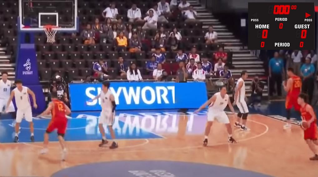 Bảng điện tử thi đấu bóng rổ